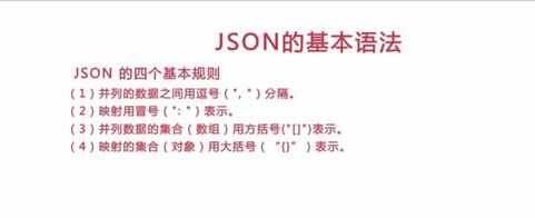 json基本规则