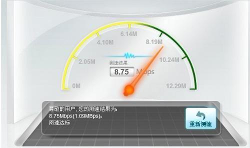 网速就是竞争力