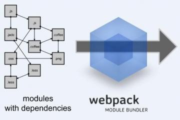 谈谈你对webpack的看法