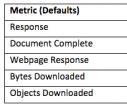 响应式网站与自适应网站区别比较